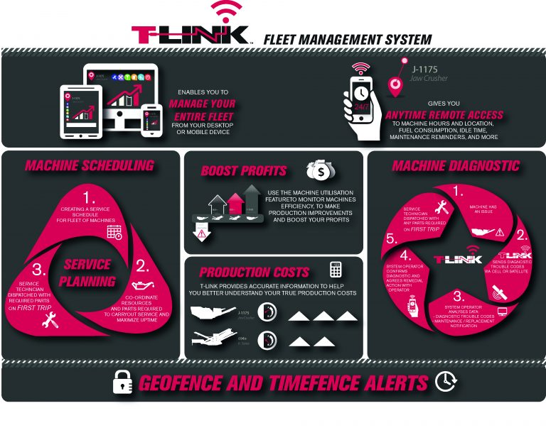 T-LINK